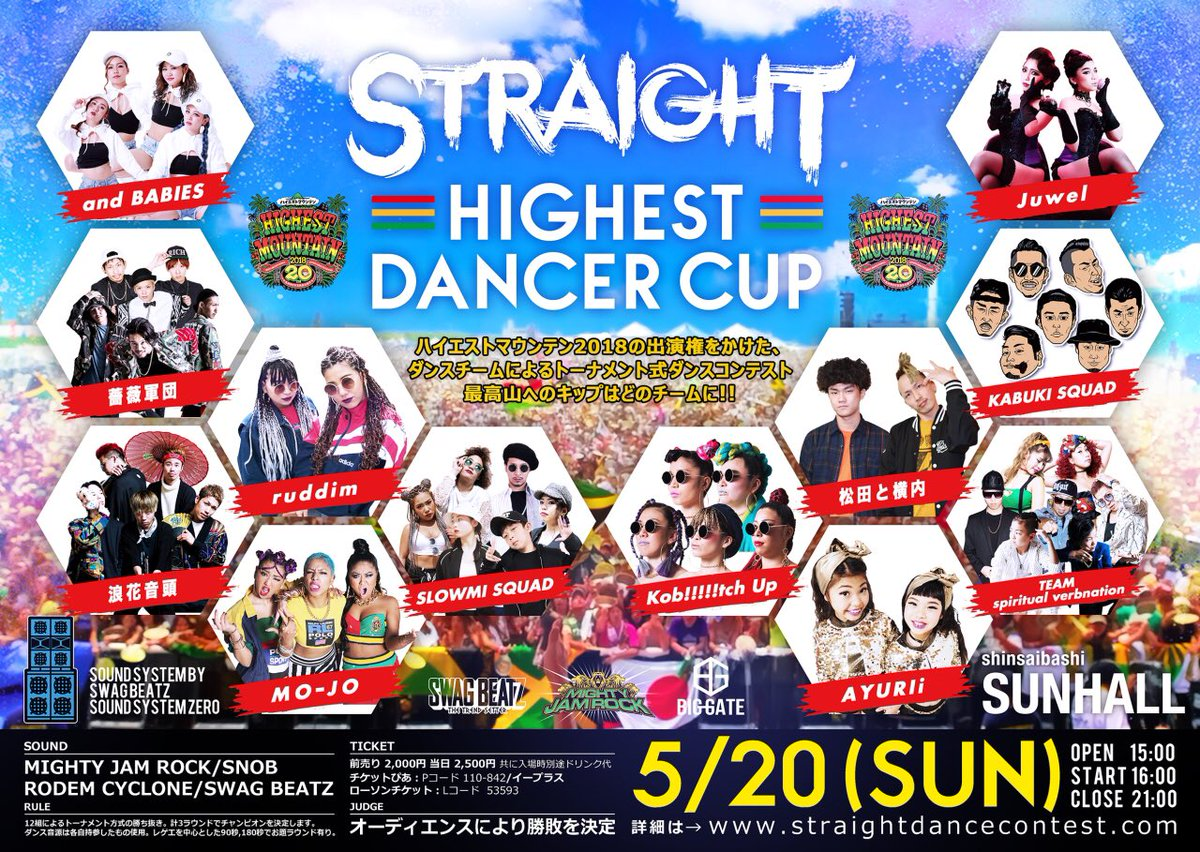 STRAIGHT -HIGHEST DANCER CUP-